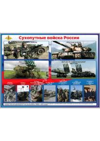 Стенд «Сухопутные войска России»