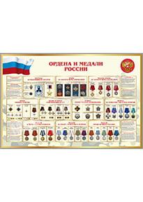 Стенд «Ордена и медали России»