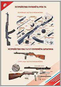 Стенд «Устройство оружия»