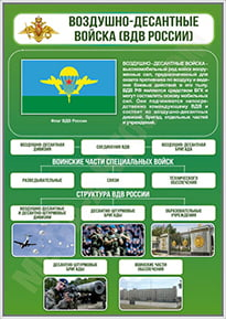 Стенд «Воздушно-десантные войска России»