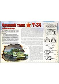 Стенд «Танк Т-34»