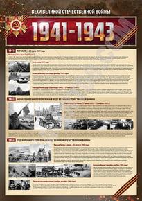 Постер «Вехи истории ВОВ. 1941-1943 г.»