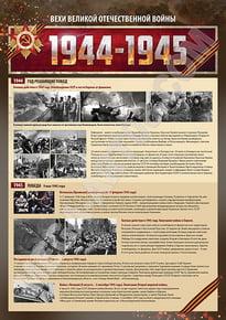 Постер «Вехи истории ВОВ. 1943-1945 г.»