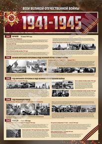 Постер «Вехи истории ВОВ. 1941-1945 г.»