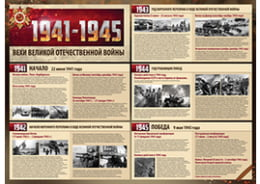 Стенгазета «Вехи истории Великой Отечественной Войны»