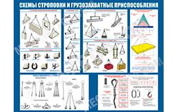 Стенд «Схема строповки грузов и грузозахватные приспособления»