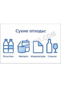 Наклейка на урну «Смешанные отходы»